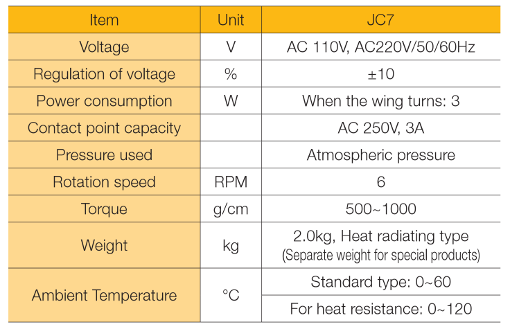 JC7 paddle Level switch specification