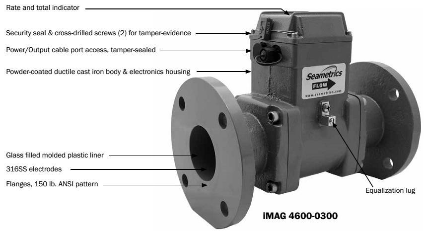 Komponen flowmeter magnetic