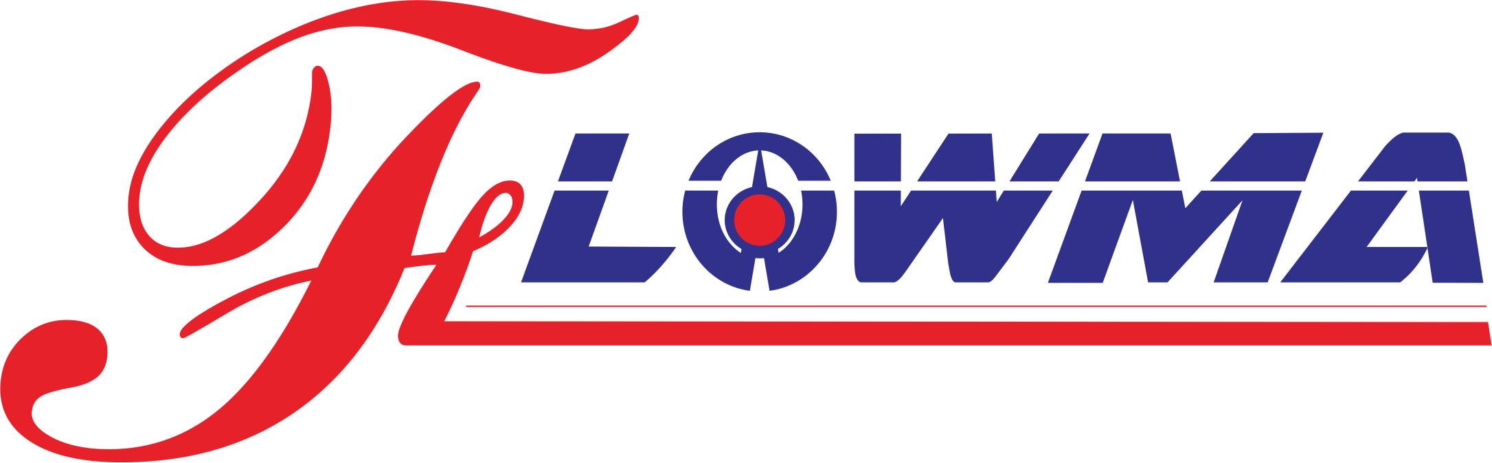 Flow meters Indonesia